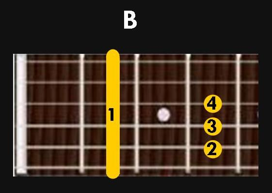 Guitar u00bb 12 Chords Guitar - Music Sheets, Tablature, Chords and Lyrics