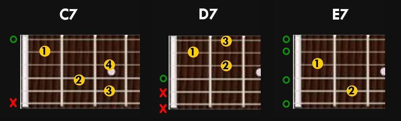 Easy Seventh Chords