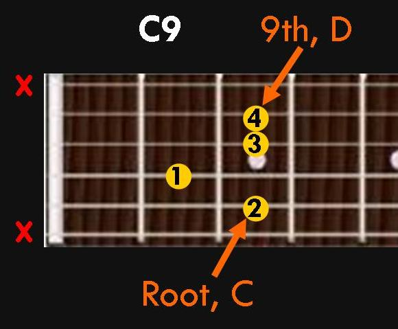 How to make a 9th chord