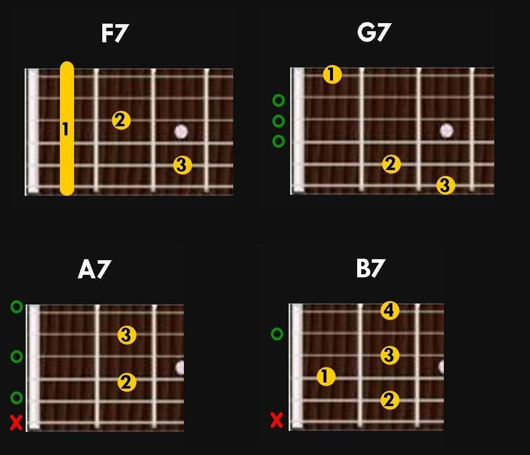 more seventh chords